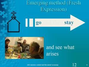 Fresh Expression